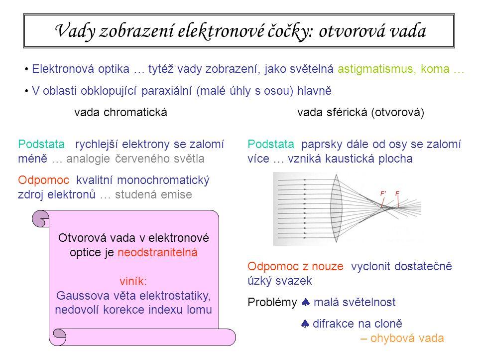 98 Vady zobrazení elektronové čočky: otvorová vada Elektronová optika … tytéž vady zobrazení, jako světelná astigmatismus, koma … V oblasti obklopující paraxiální (malé úhly s osou) hlavně vada chromatická vada sférická (otvorová) Podstata rychlejší elektrony se zalomí méně … analogie červeného světla Odpomoc kvalitní monochromatický zdroj elektronů … studená emise Podstata paprsky dále od osy se zalomí více … vzniká kaustická plocha Odpomoc z nouze vyclonit dostatečně úzký svazek Problémy  malá světelnost  difrakce na cloně – ohybová vada Otvorová vada v elektronové optice je neodstranitelná viník: Gaussova věta elektrostatiky, nedovolí korekce indexu lomu