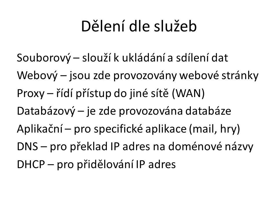 Dělení dle služeb Souborový – slouží k ukládání a sdílení dat Webový – jsou zde provozovány webové stránky Proxy – řídí přístup do jiné sítě (WAN) Dat