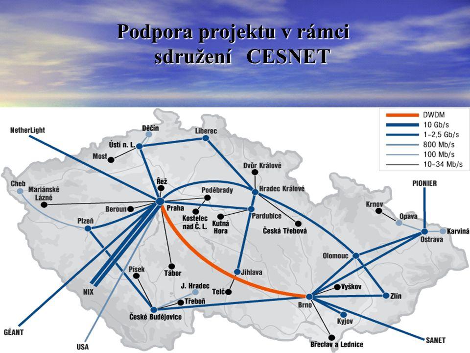 Podpora projektu v rámci sdružení CESNET