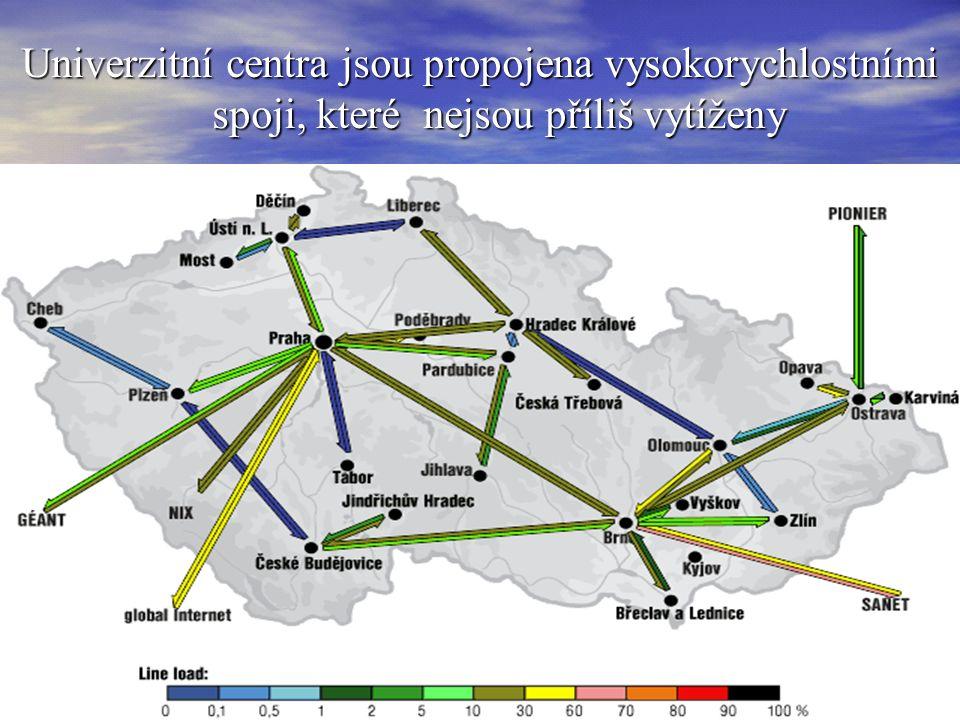 Univerzitní centra jsou propojena vysokorychlostními spoji, které nejsou příliš vytíženy