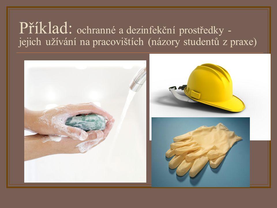 Příklad: ochranné a dezinfekční prostředky - jejich užívání na pracovištích (názory studentů z praxe)