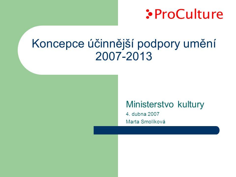 Koncepce účinnější podpory umění 2007-2013 Ministerstvo kultury 4. dubna 2007 Marta Smolíková