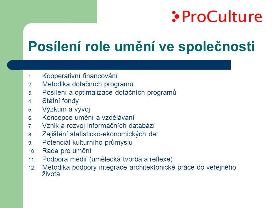 Posílení role umění ve společnosti 1. Kooperativní financování 2.