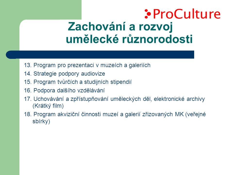 Zachování a rozvoj umělecké různorodosti 13. Program pro prezentaci v muzeích a galeriích 14.