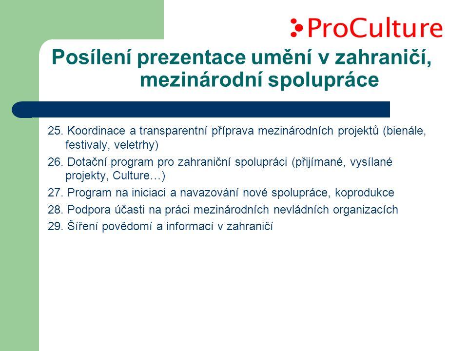 Posílení prezentace umění v zahraničí, mezinárodní spolupráce 25.