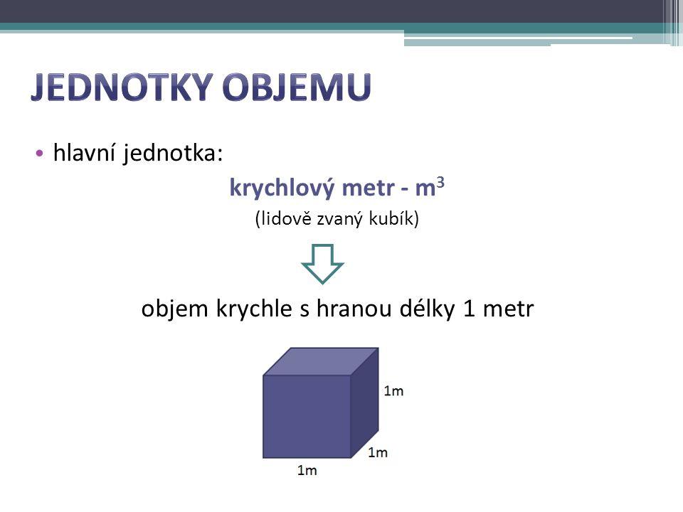 hlavní jednotka: krychlový metr - m 3 (lidově zvaný kubík) objem krychle s hranou délky 1 metr