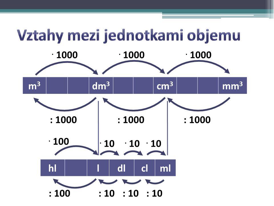 m3m3 dm 3 cm 3 mm 3. 10. 1000 : 10 : 1000 hlldlclml. 1000 : 1000. 10 : 10. 100 : 100
