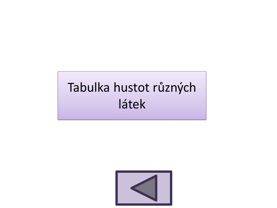 Tabulka hustot různých látek Tabulka hustot různých látek