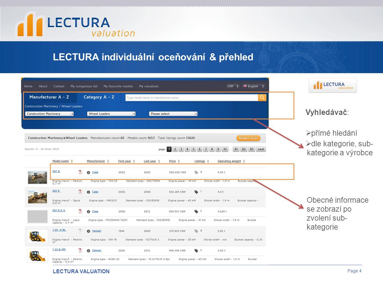 LECTURA VALUATION Page 4 LECTURA individuální oceňování & přehled Obecné informace se zobrazí po zvolení sub- kategorie Vyhledávač:  přímé hledání  dle kategorie, sub- kategorie a výrobce