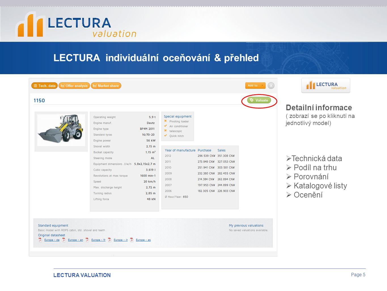 LECTURA VALUATION Page 5 Detailní informace ( zobrazí se po kliknutí na jednotlivý model)  Technická data  Podíl na trhu  Porovnání  Katalogové listy  Ocenění LECTURA individuální oceňování & přehled