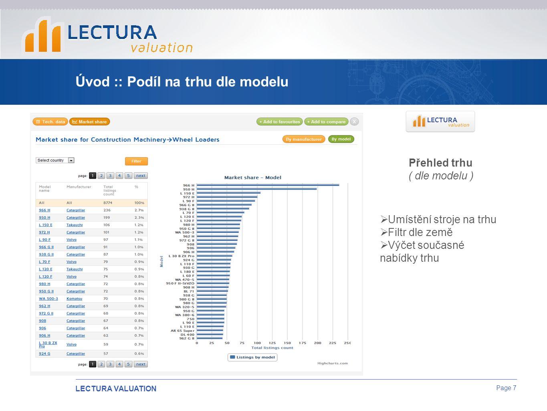 LECTURA VALUATION Page 7 Úvod :: Podíl na trhu dle modelu Přehled trhu ( dle modelu )  Umístění stroje na trhu  Filtr dle země  Výčet současné nabídky trhu