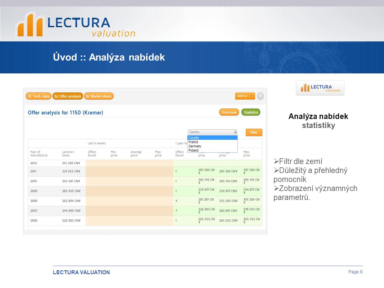 LECTURA VALUATION Page 9 Úvod :: Analýza nabídek Analýza nabídek statistiky  Filtr dle zemí  Důležitý a přehledný pomocník  Zobrazení významných parametrů.