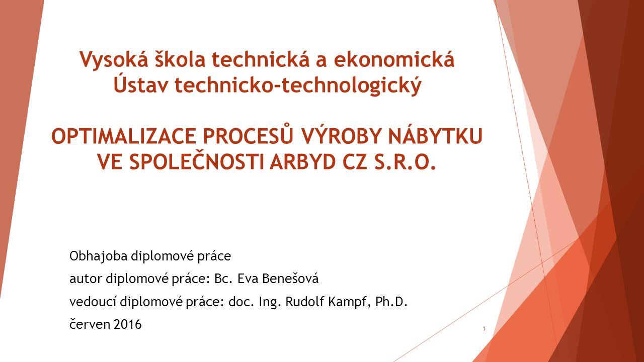 CÍL PRÁCE  Cílem diplomové práce je optimalizace procesu výroby nábytku ve společnosti ARBYD CZ s.r.o.