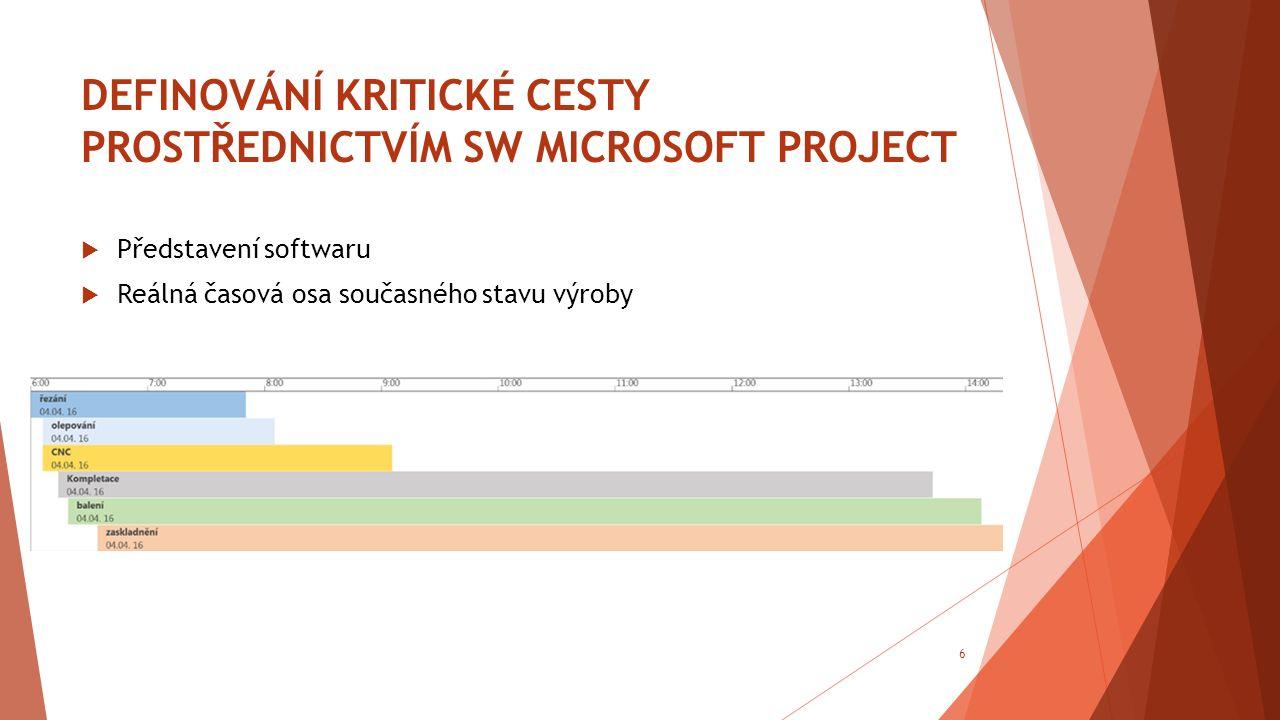 DEFINOVÁNÍ KRITICKÉ CESTY PROSTŘEDNICTVÍM SW MICROSOFT PROJECT 6  Představení softwaru  Reálná časová osa současného stavu výroby