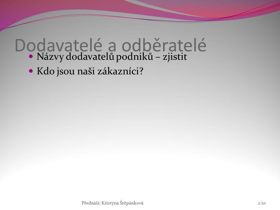 Analýza konkurence Zmínit substituty Přednáší: Kateřina Denková3