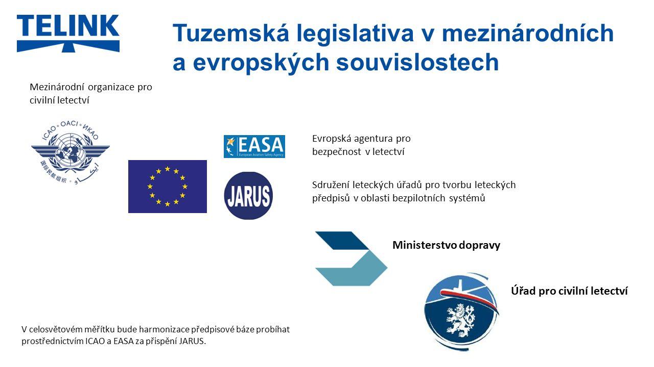 Tuzemská legislativa v mezinárodních a evropských souvislostech V celosvětovém měřítku bude harmonizace předpisové báze probíhat prostřednictvím ICAO a EASA za přispění JARUS.