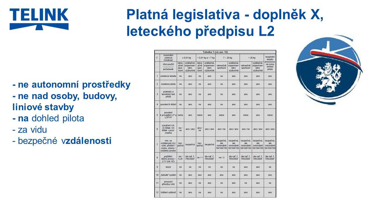 Platná legislativa - doplněk X, leteckého předpisu L2 - ne autonomní prostředky - ne nad osoby, budovy, liniové stavby - na dohled pilota - za vidu - bezpečné vzdálenosti