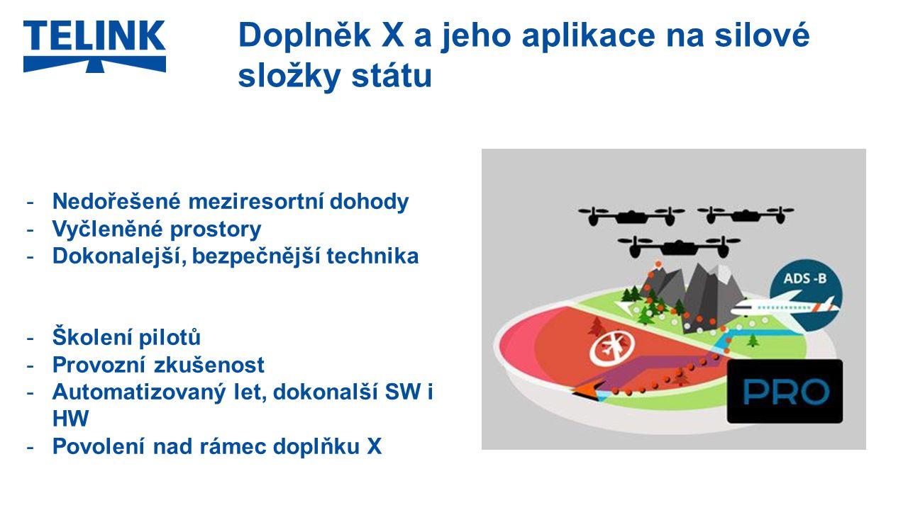 Doplněk X a jeho aplikace na silové složky státu -Nedořešené meziresortní dohody -Vyčleněné prostory -Dokonalejší, bezpečnější technika -Školení pilotů -Provozní zkušenost -Automatizovaný let, dokonalší SW i HW -Povolení nad rámec doplňku X