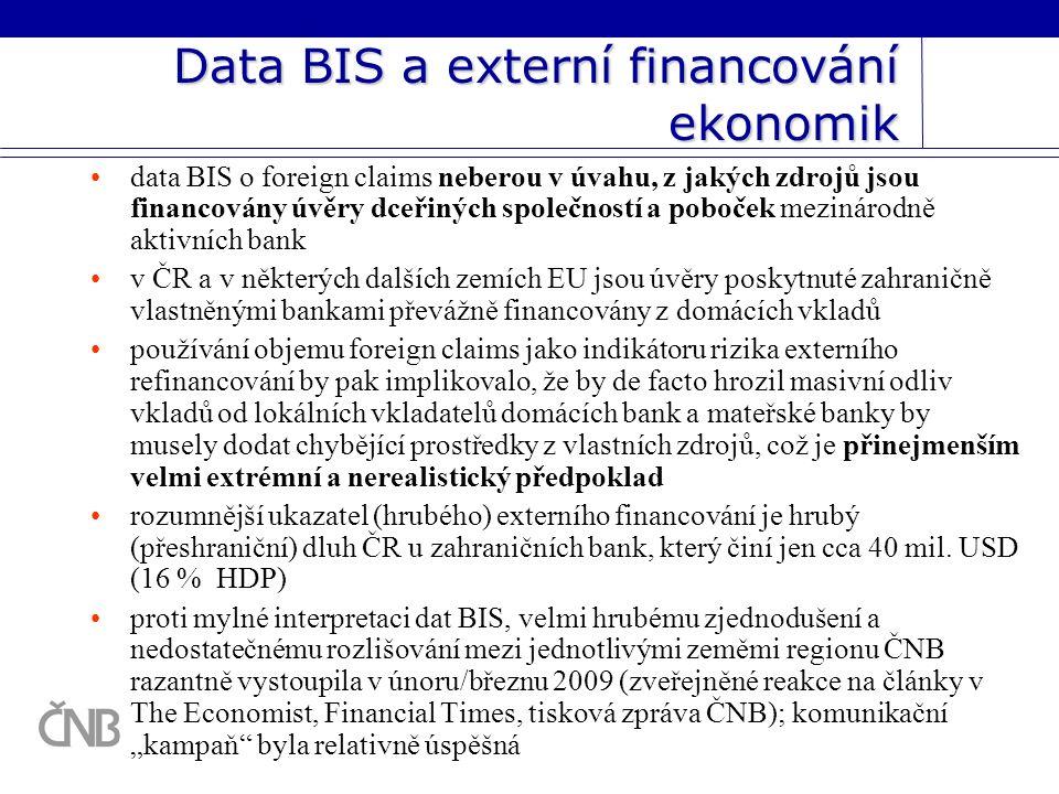 Data BIS a externí financování ekonomik data BIS o foreign claims neberou v úvahu, z jakých zdrojů jsou financovány úvěry dceřiných společností a poboček mezinárodně aktivních bank v ČR a v některých dalších zemích EU jsou úvěry poskytnuté zahraničně vlastněnými bankami převážně financovány z domácích vkladů používání objemu foreign claims jako indikátoru rizika externího refinancování by pak implikovalo, že by de facto hrozil masivní odliv vkladů od lokálních vkladatelů domácích bank a mateřské banky by musely dodat chybějící prostředky z vlastních zdrojů, což je přinejmenším velmi extrémní a nerealistický předpoklad rozumnější ukazatel (hrubého) externího financování je hrubý (přeshraniční) dluh ČR u zahraničních bank, který činí jen cca 40 mil.