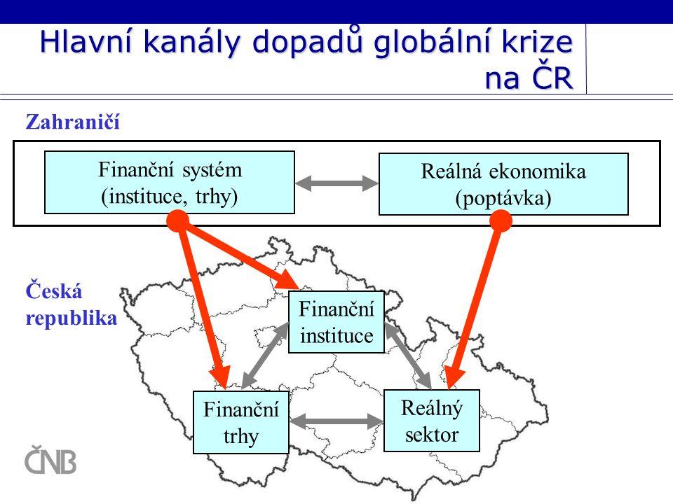 Hlavní kanály dopadů globální krize na ČR Finanční instituce Reálný sektor Finanční trhy Finanční systém (instituce, trhy) Reálná ekonomika (poptávka) Zahraničí Česká republika