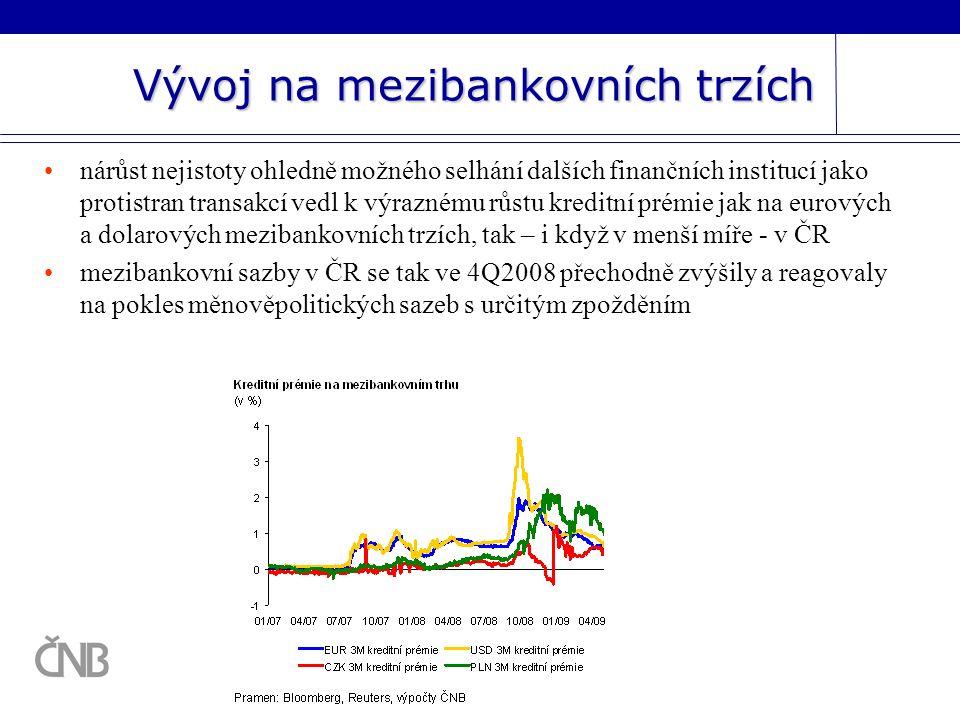 """Likvidita mezibankovního trhu zároveň dochází k poklesu likvidity (včetně rozšíření spreadů) preference """"hromadění likvidity (liquidity hoarding), projevilo se v ČR i menší participací a odlišným stylem bidováním ve stahovacích repo operacích ČNB zatímco v eurozóně se aktivita přesouvá do zajištěných mezibankovních kontraktů, v ČR dochází k přesunu aktivity obchodování do velmi krátkých splatností (O/N) ve 4Q2008, jejichž podíl se v prvních měsících roku 2009 jen částečně opět snižuje"""