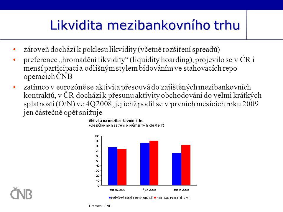 Trh vládních dluhopisů ČR v polovině října 2008 v situaci nadměrné nabídky státních dluhopisů na trhu, zejména ze strany zahraničních institucionálních investorů, došlo k rozšíření bid- ask spreadů tvůrců trhu (market makerů) z obvyklých cca 20 bb.
