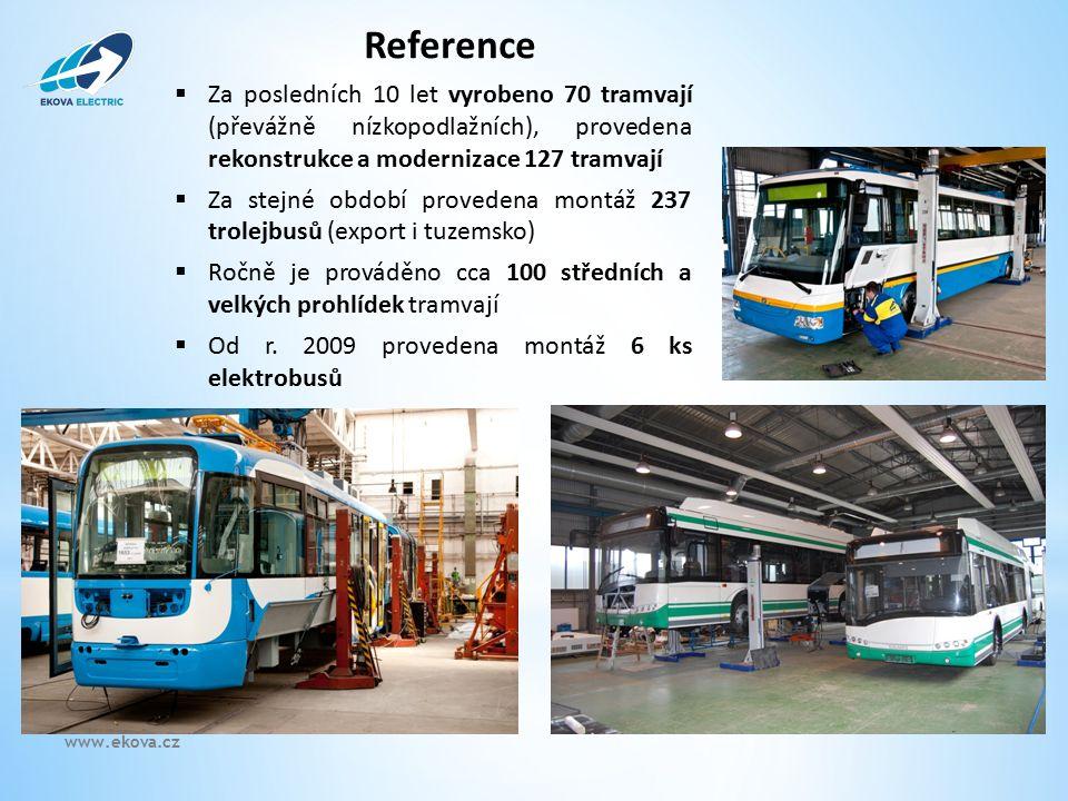 Reference  Za posledních 10 let vyrobeno 70 tramvají (převážně nízkopodlažních), provedena rekonstrukce a modernizace 127 tramvají  Za stejné období provedena montáž 237 trolejbusů (export i tuzemsko)  Ročně je prováděno cca 100 středních a velkých prohlídek tramvají  Od r.