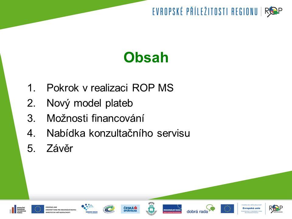 Obsah 1.Pokrok v realizaci ROP MS 2.Nový model plateb 3.Možnosti financování 4.Nabídka konzultačního servisu 5.Závěr