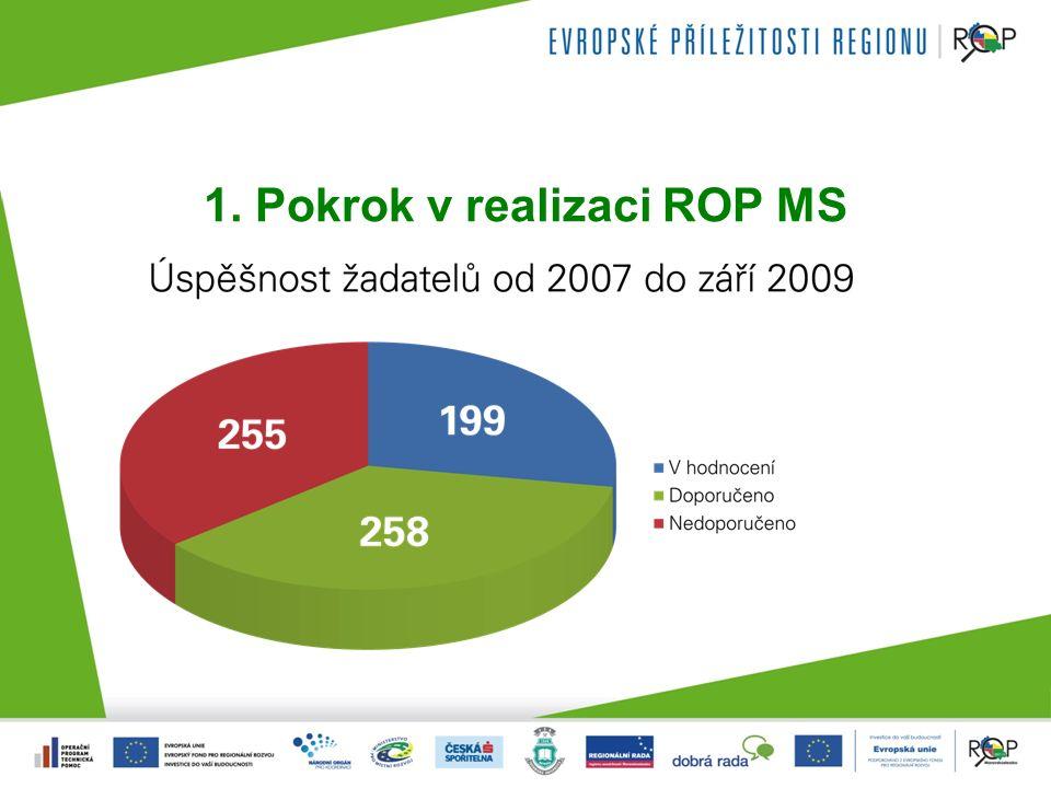 1. Pokrok v realizaci ROP MS