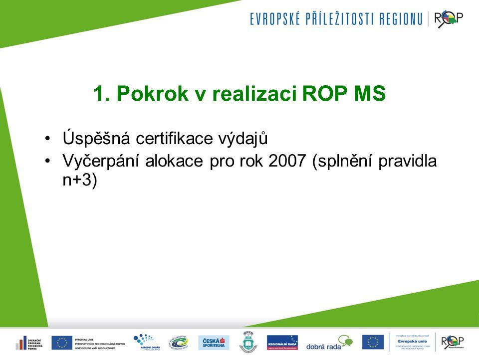 Úspěšná certifikace výdajů Vyčerpání alokace pro rok 2007 (splnění pravidla n+3)