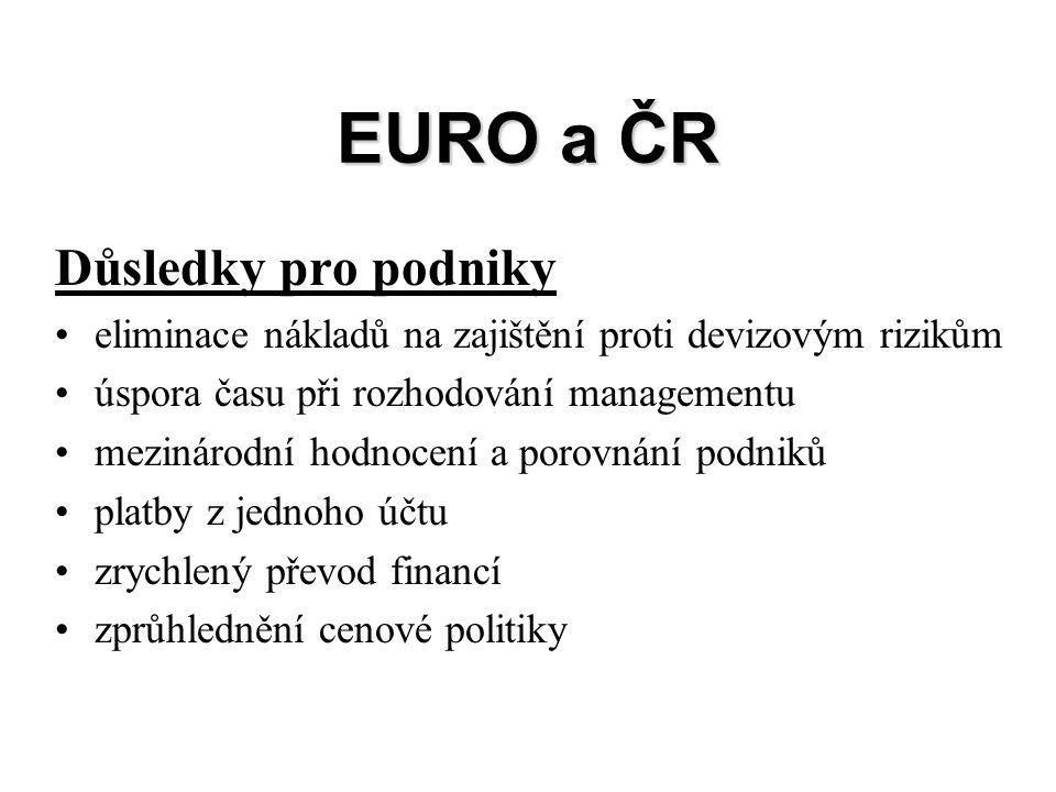 EURO a ČR Důsledky pro podniky eliminace nákladů na zajištění proti devizovým rizikům úspora času při rozhodování managementu mezinárodní hodnocení a porovnání podniků platby z jednoho účtu zrychlený převod financí zprůhlednění cenové politiky