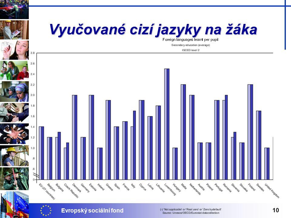 Evropský sociální fond 10 Vyučované cizí jazyky na žáka