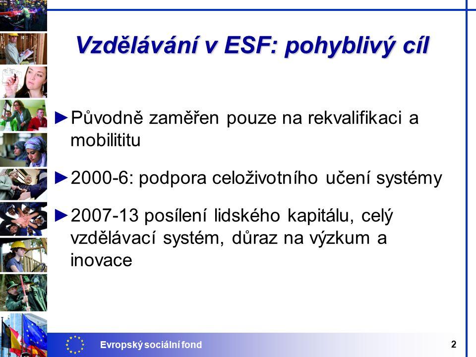 Evropský sociální fond 2 Vzdělávání v ESF: pohyblivý cíl ►Původně zaměřen pouze na rekvalifikaci a mobilititu ►2000-6: podpora celoživotního učení systémy ►2007-13 posílení lidského kapitálu, celý vzdělávací systém, důraz na výzkum a inovace