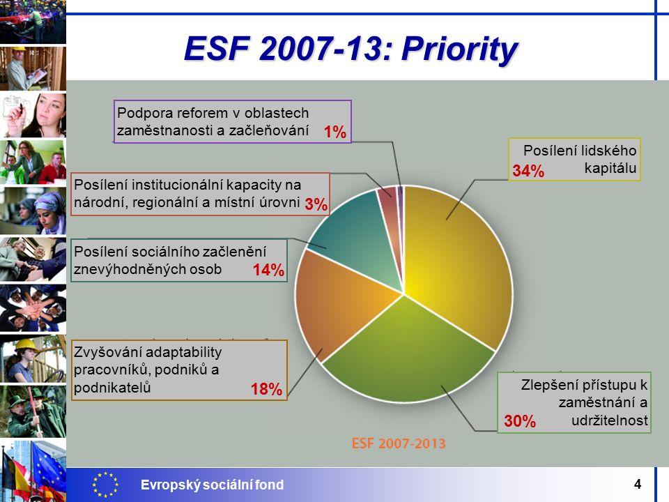 Evropský sociální fond 4 ESF 2007-13: Priority Zvyšování adaptability pracovníků, podniků a podnikatelů 18% Posílení sociálního začlenění znevýhodněných osob 14% Posílení institucionální kapacity na národní, regionální a místní úrovni 3% Podpora reforem v oblastech zaměstnanosti a začleňování 1% Posílení lidského kapitálu 34% Zlepšení přístupu k zaměstnání a udržitelnost 30%