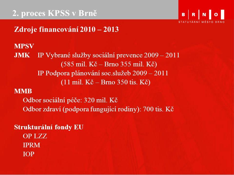 2. proces KPSS v Brně Zdroje financování 2010 – 2013 MPSV JMK IP Vybrané služby sociální prevence 2009 – 2011 (585 mil. Kč – Brno 355 mil. Kč) IP Podp