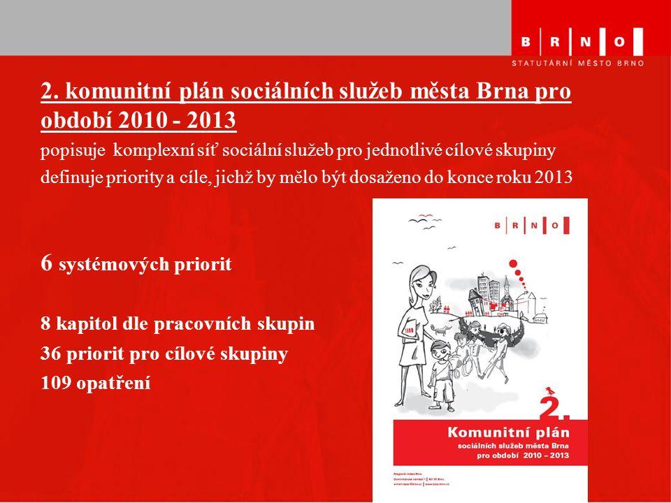 2. komunitní plán sociálních služeb města Brna pro období 2010 - 2013 popisuje komplexní síť sociální služeb pro jednotlivé cílové skupiny definuje pr