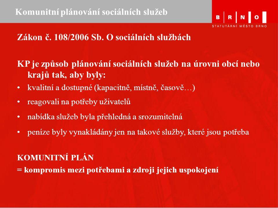 Komunitní plánování sociálních služeb Zákon č. 108/2006 Sb.