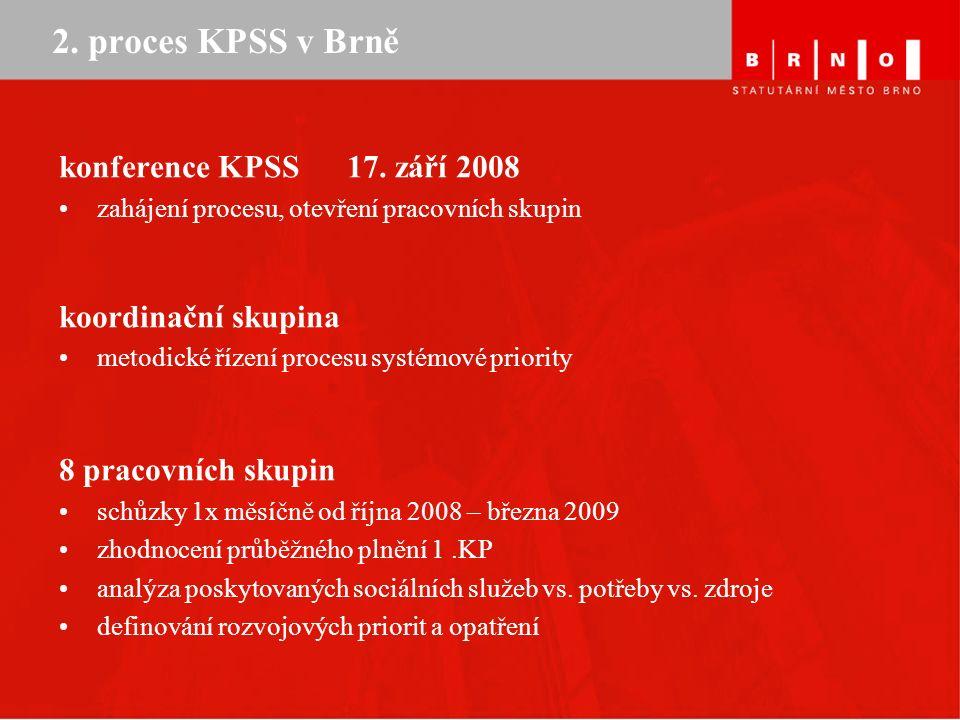 2. proces KPSS v Brně konference KPSS 17.