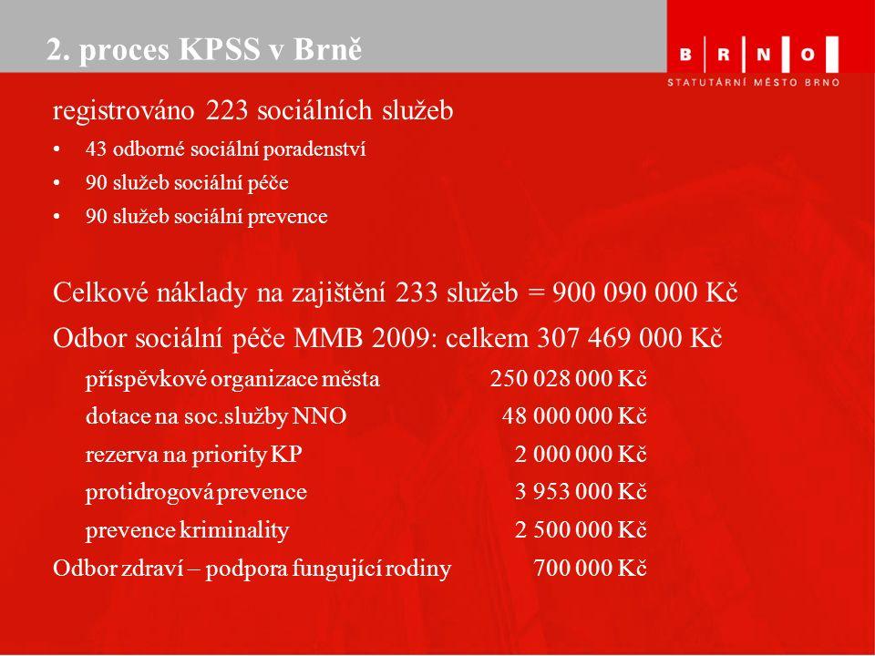 2. proces KPSS v Brně registrováno 223 sociálních služeb 43 odborné sociální poradenství 90 služeb sociální péče 90 služeb sociální prevence Celkové n