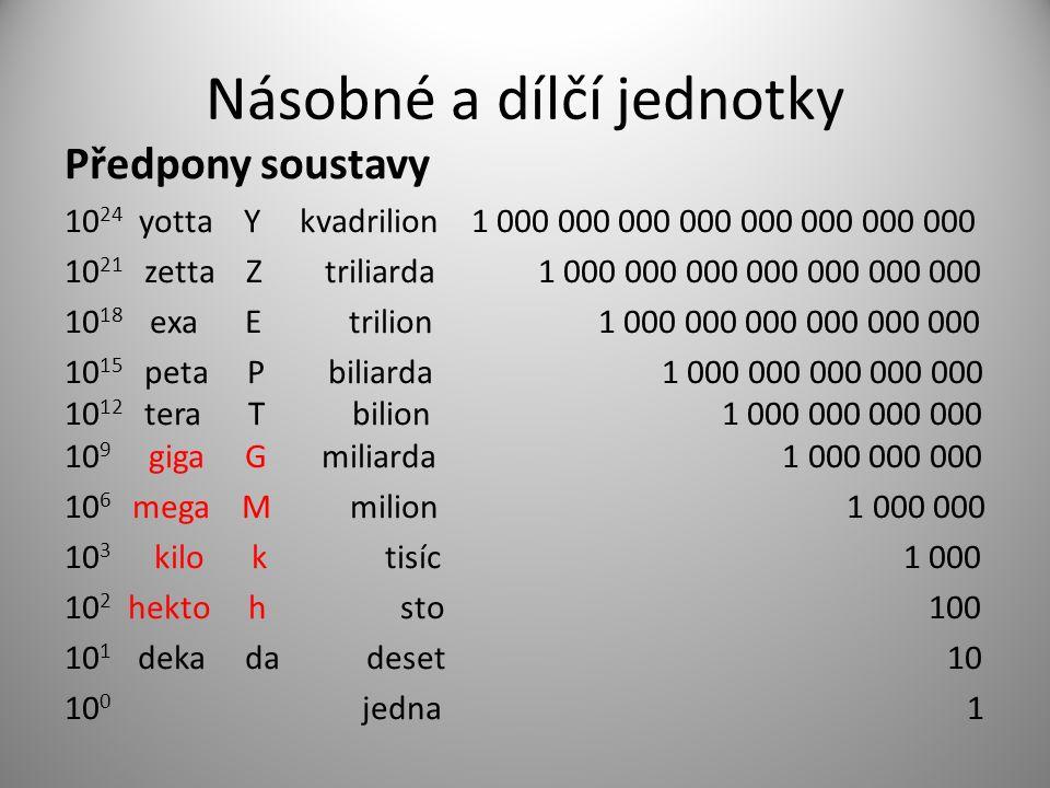 Násobné a dílčí jednotky Předpony soustavy 10 24 yotta Y kvadrilion 1 000 000 000 000 000 000 000 000 10 21 zetta Z triliarda 1 000 000 000 000 000 000 000 10 18 exa E trilion 1 000 000 000 000 000 000 10 15 peta P biliarda 1 000 000 000 000 000 10 12 tera T bilion 1 000 000 000 000 10 9 giga G miliarda 1 000 000 000 10 6 mega M milion 1 000 000 10 3 kilo k tisíc 1 000 10 2 hekto h sto 100 10 1 deka da deset 10 10 0 jedna 1