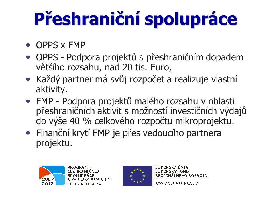 Přeshraniční spolupráce OPPS x FMP OPPS - Podpora projektů s přeshraničním dopadem většího rozsahu, nad 20 tis. Euro, Každý partner má svůj rozpočet a