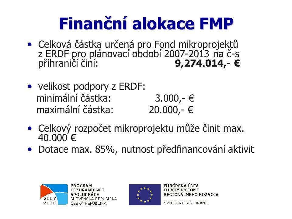 Finanční alokace FMP Celková částka určená pro Fond mikroprojektů z ERDF pro plánovací období 2007-2013 na č-s příhraničí činí: 9,274.014,- € velikost podpory z ERDF: minimální částka: 3.000,- € maximální částka:20.000,- € Celkový rozpočet mikroprojektu může činit max.