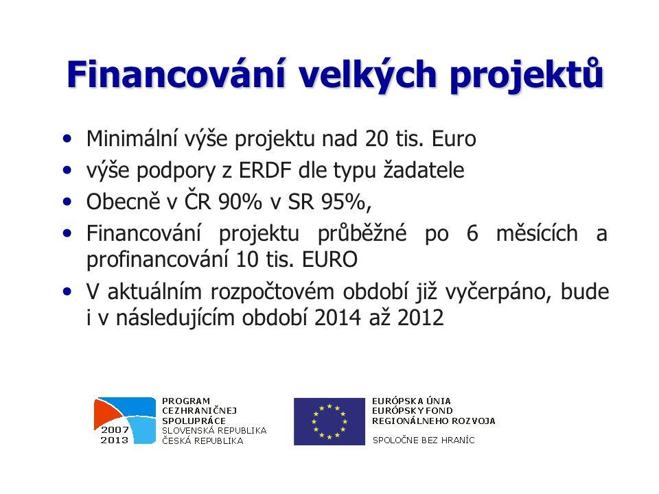 Financování velkých projektů Minimální výše projektu nad 20 tis. Euro výše podpory z ERDF dle typu žadatele Obecně v ČR 90% v SR 95%, Financování proj