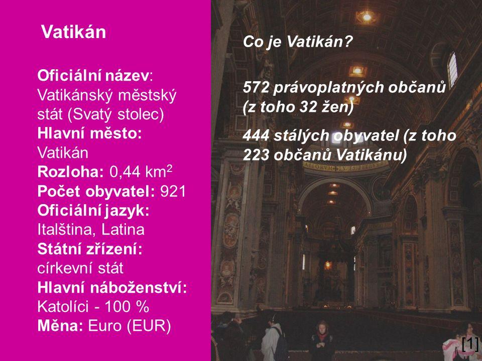 Vatikán Oficiální název: Vatikánský městský stát (Svatý stolec) Hlavní město: Vatikán Rozloha: 0,44 km 2 Počet obyvatel: 921 Oficiální jazyk: Italštin