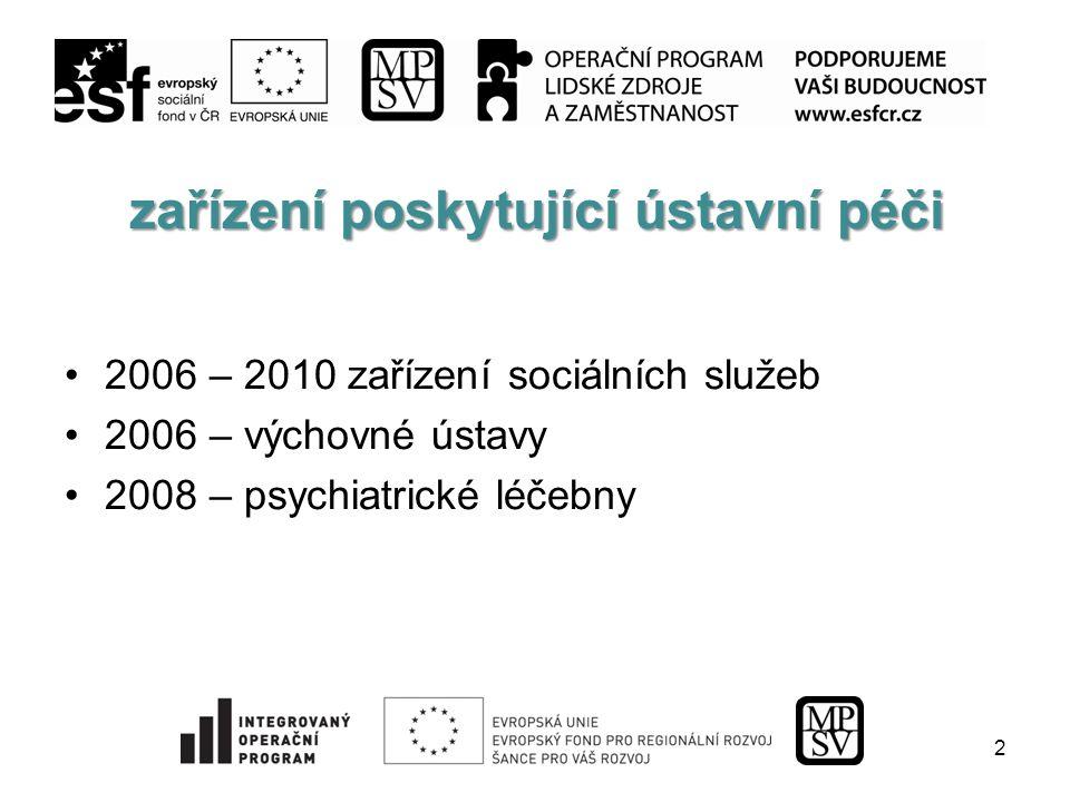 2 zařízení poskytující ústavní péči 2006 – 2010 zařízení sociálních služeb 2006 – výchovné ústavy 2008 – psychiatrické léčebny