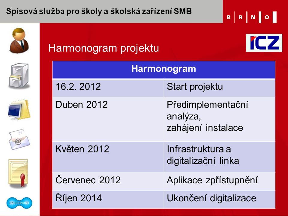 Spisová služba pro školy a školská zařízení SMB Harmonogram projektu Harmonogram 16.2.