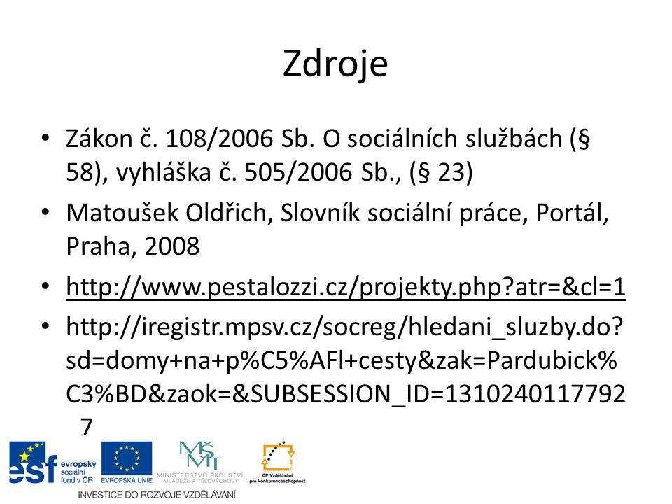 Zdroje Zákon č. 108/2006 Sb. O sociálních službách (§ 58), vyhláška č. 505/2006 Sb., (§ 23) Matoušek Oldřich, Slovník sociální práce, Portál, Praha, 2