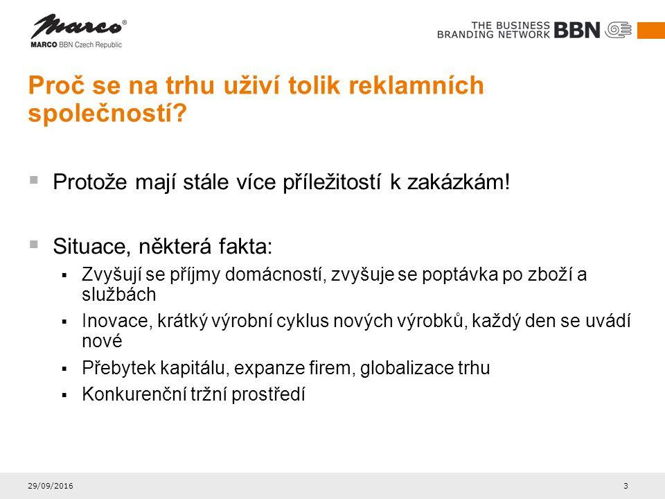 29/09/2016 4 Výdaje do reklamy v ČR  Výdaje každým rokem do reklamy rostou (rok 2006, čisté mediální výdaje 18,3 mld.