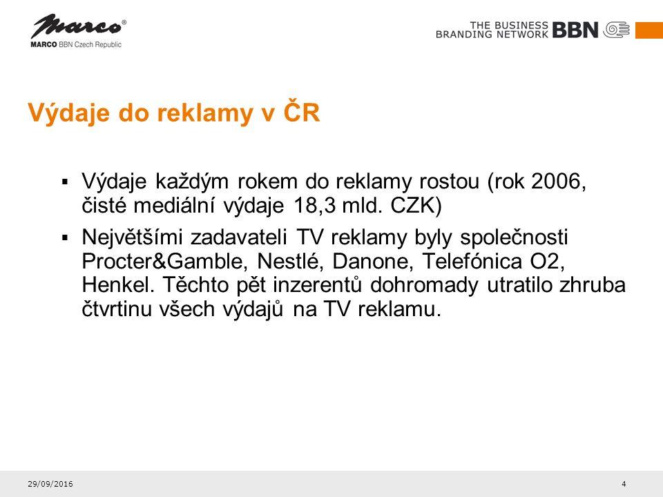 29/09/2016 4 Výdaje do reklamy v ČR  Výdaje každým rokem do reklamy rostou (rok 2006, čisté mediální výdaje 18,3 mld. CZK)  Největšími zadavateli TV