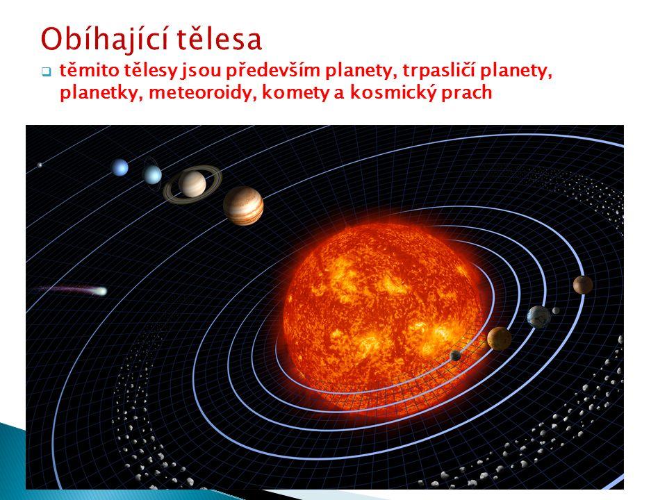  těmito tělesy jsou především planety, trpasličí planety, planetky, meteoroidy, komety a kosmický prach